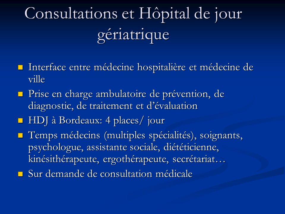 Consultations et Hôpital de jour gériatrique