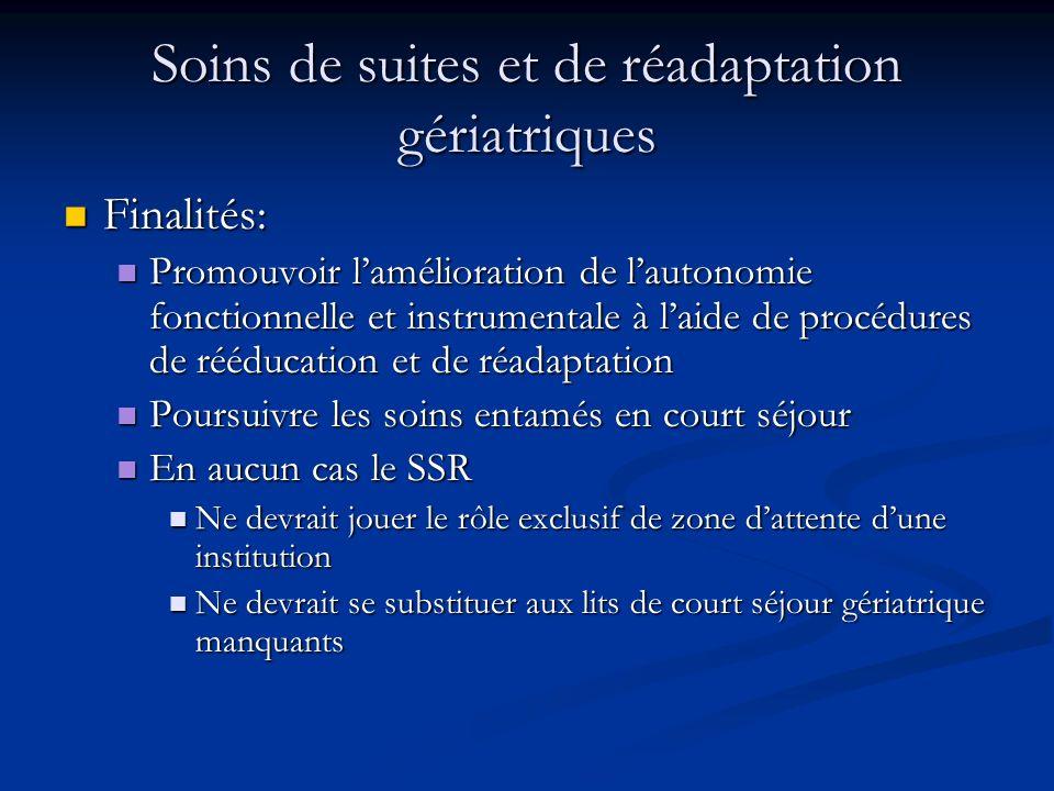 Soins de suites et de réadaptation gériatriques