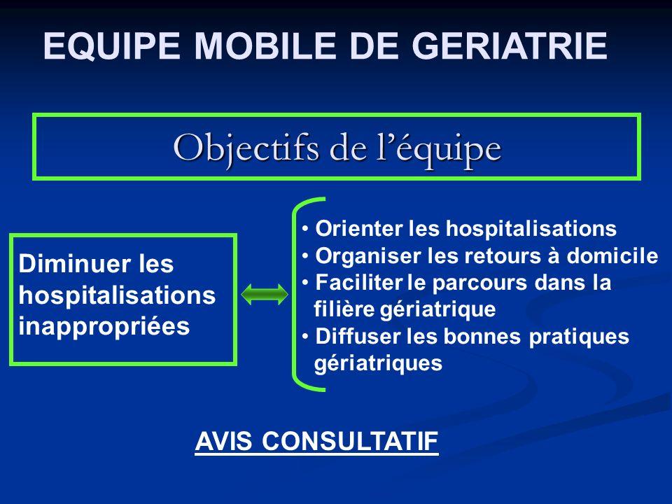 EQUIPE MOBILE DE GERIATRIE