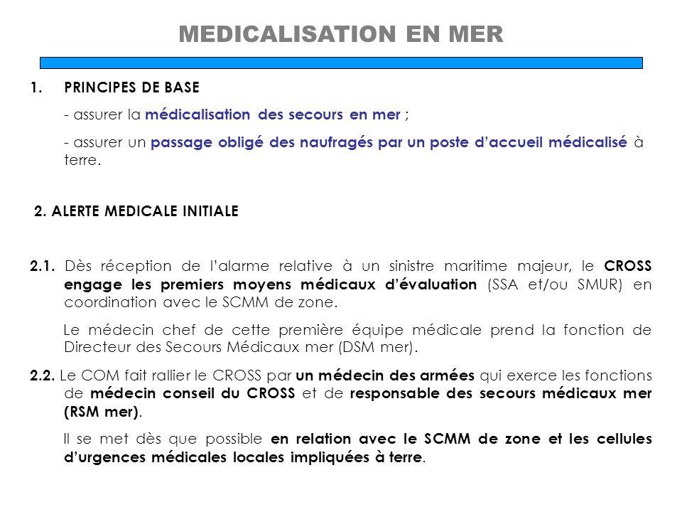 MEDICALISATION EN MER PRINCIPES DE BASE