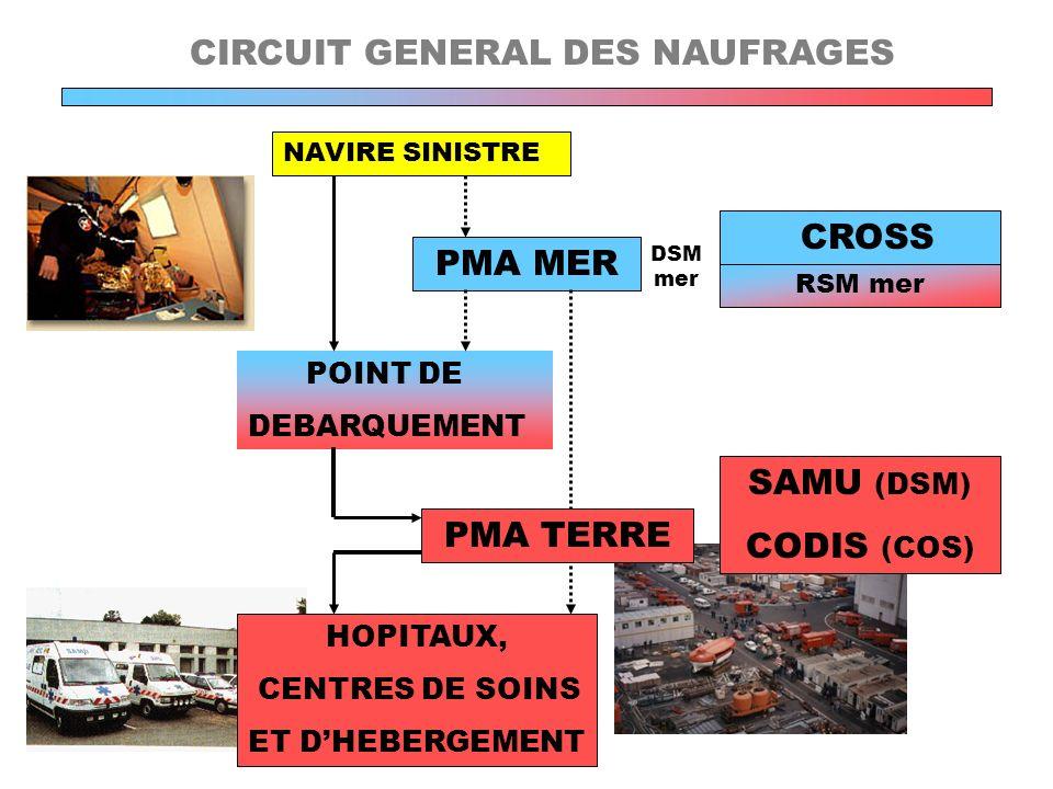 CIRCUIT GENERAL DES NAUFRAGES