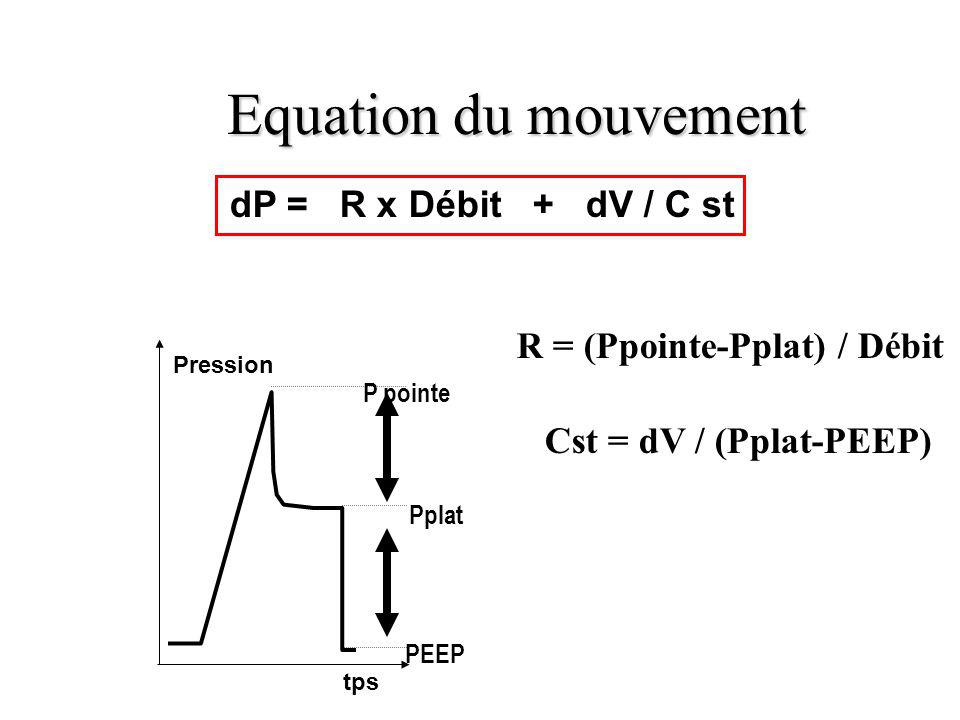 Equation du mouvement dP = R x Débit + dV / C st