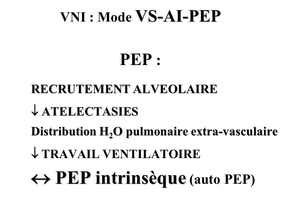 PEP : VNI : Mode VS-AI-PEP  ATELECTASIES