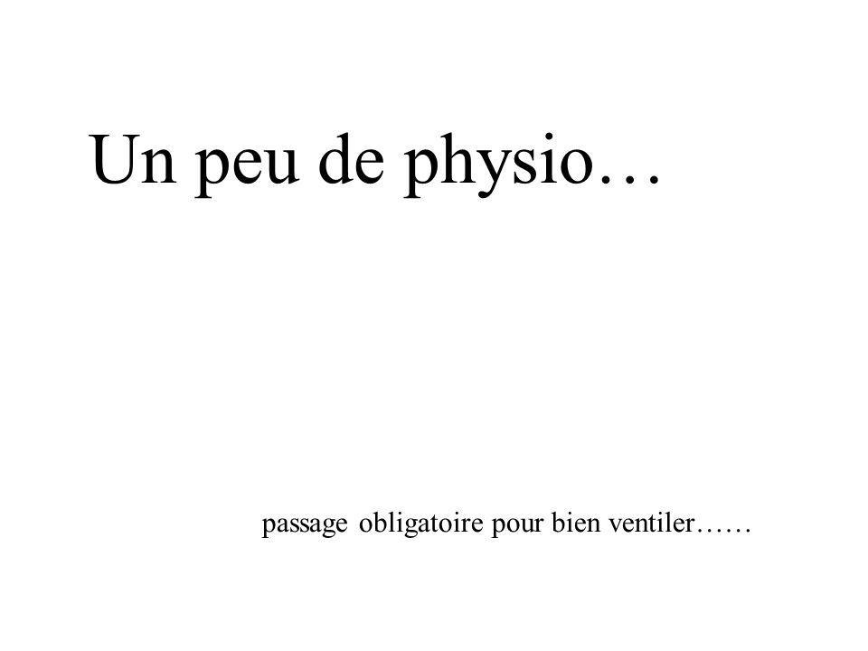 Un peu de physio… passage obligatoire pour bien ventiler……