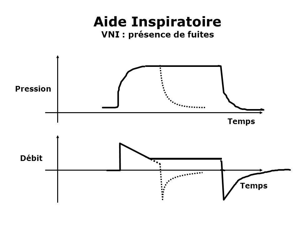 Aide Inspiratoire VNI : présence de fuites