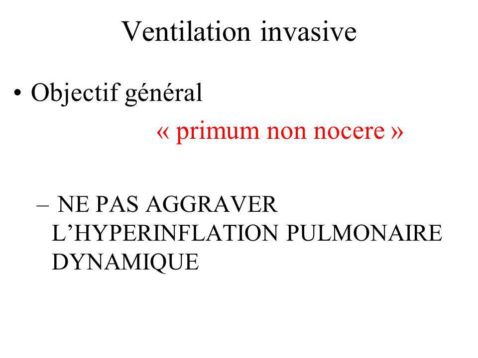 Ventilation invasive Objectif général « primum non nocere »