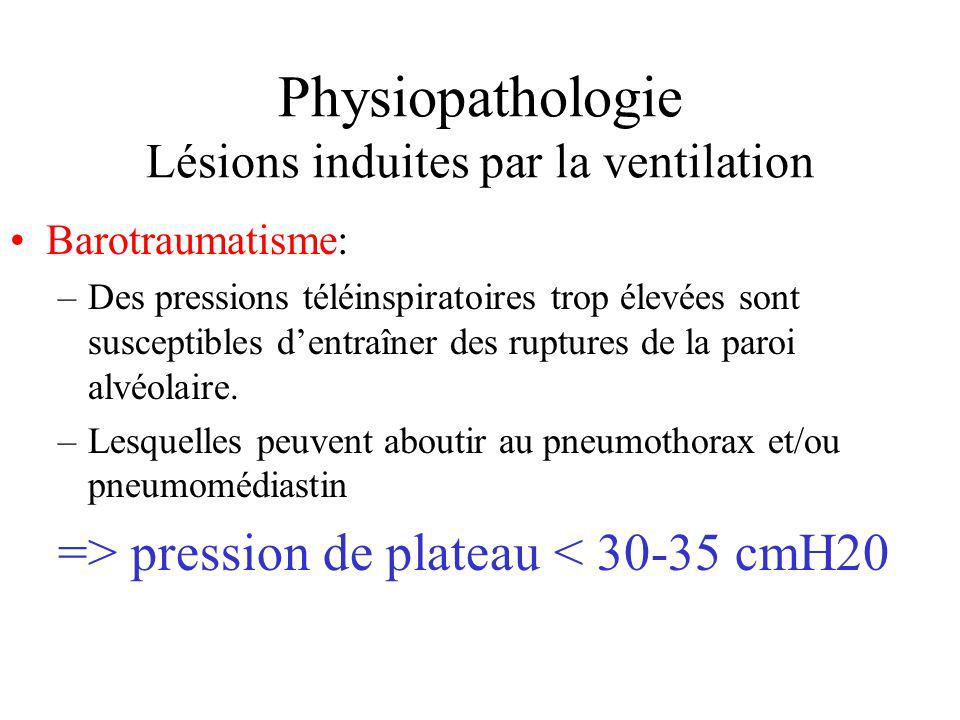Physiopathologie Lésions induites par la ventilation