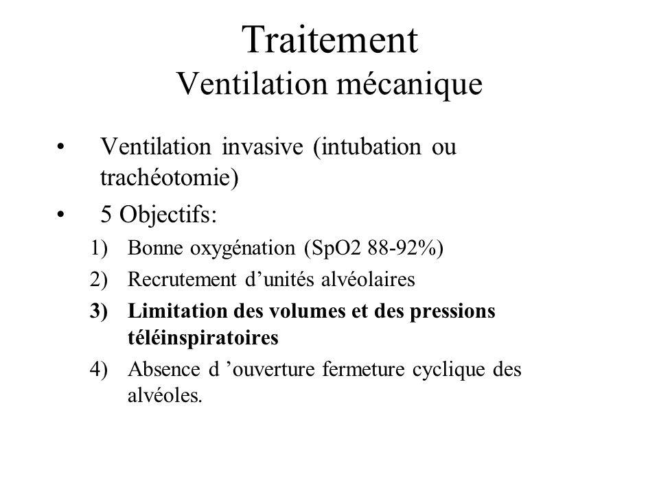 Traitement Ventilation mécanique