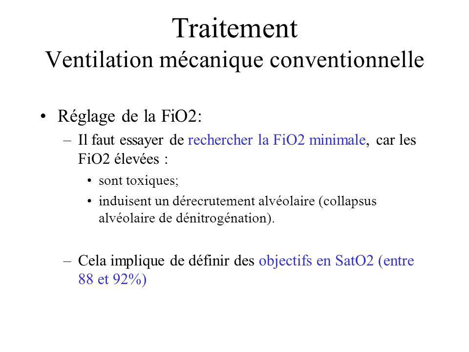 Traitement Ventilation mécanique conventionnelle