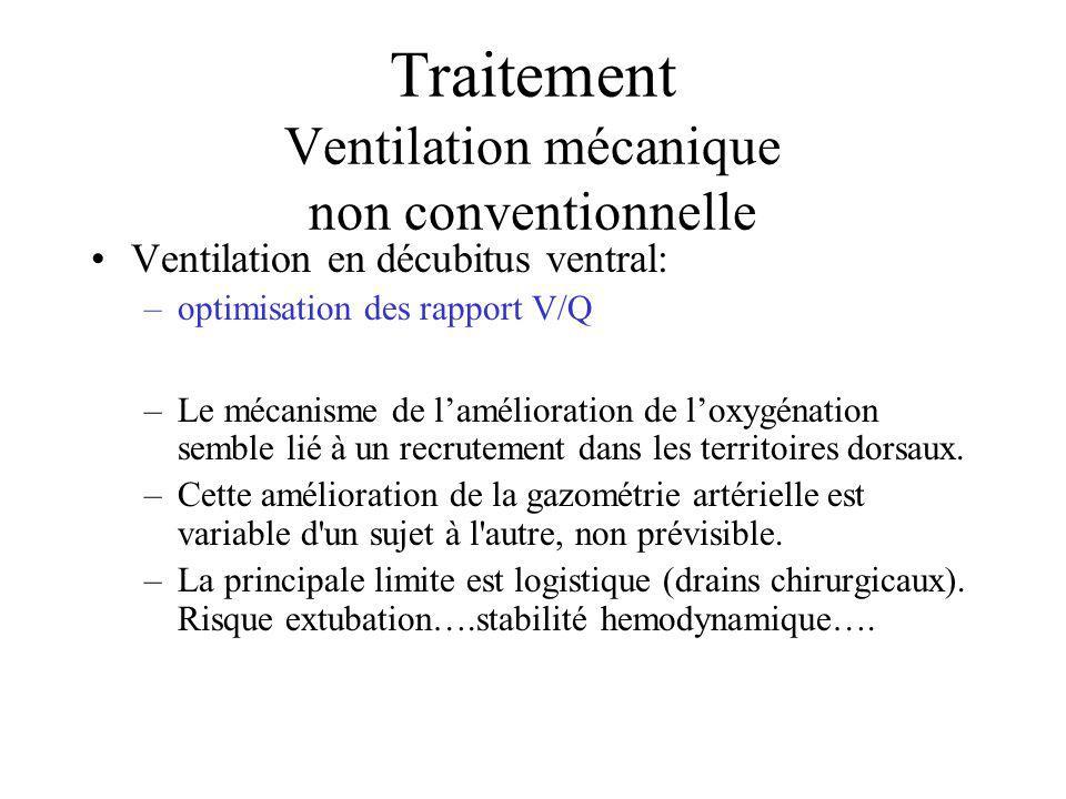 Traitement Ventilation mécanique non conventionnelle