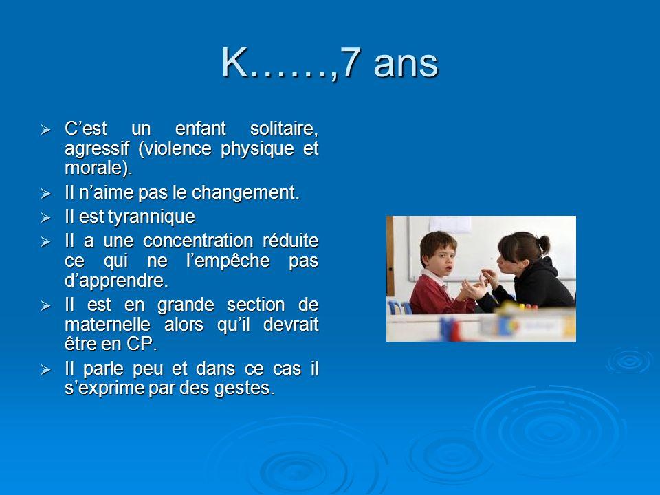 K……,7 ans C'est un enfant solitaire, agressif (violence physique et morale). Il n'aime pas le changement.