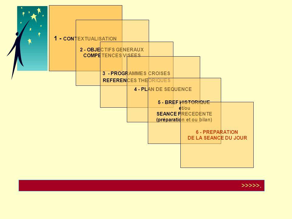 REFERENCES THEORIQUES (préparation et ou bilan)