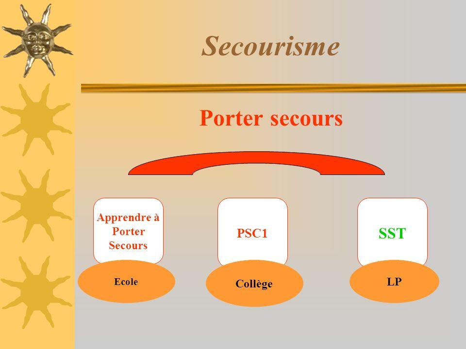 Secourisme Porter secours SST PSC1 Apprendre à Porter Secours Collège