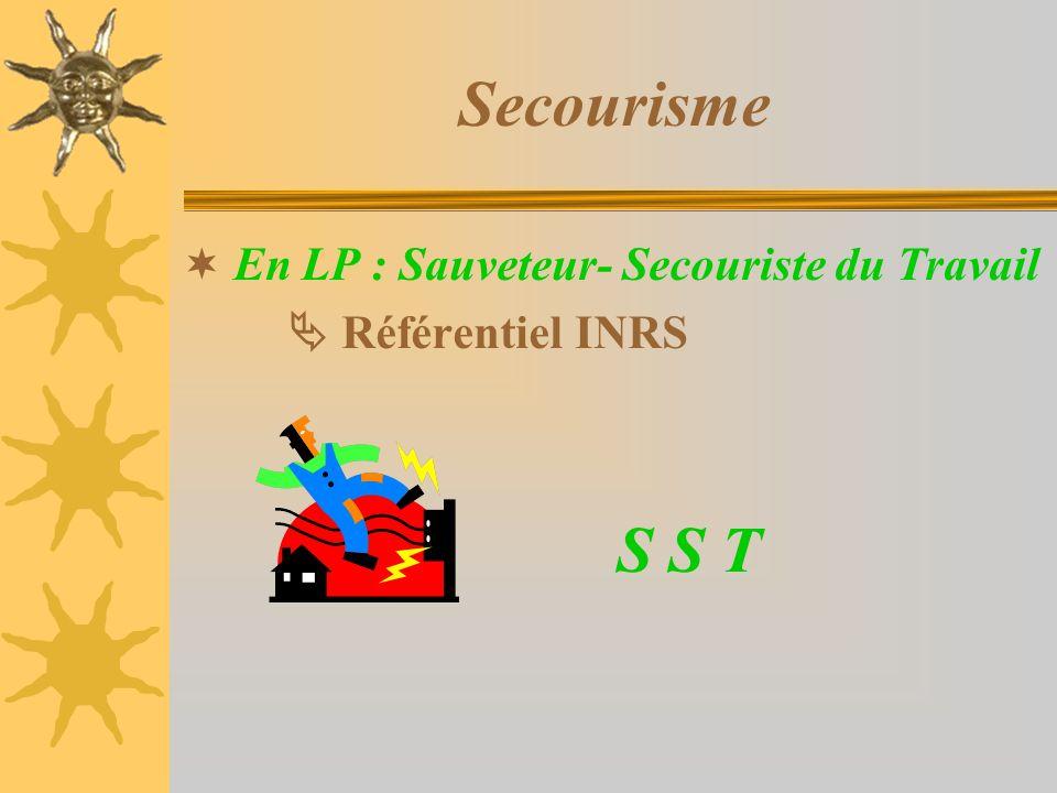 Secourisme En LP : Sauveteur- Secouriste du Travail  Référentiel INRS
