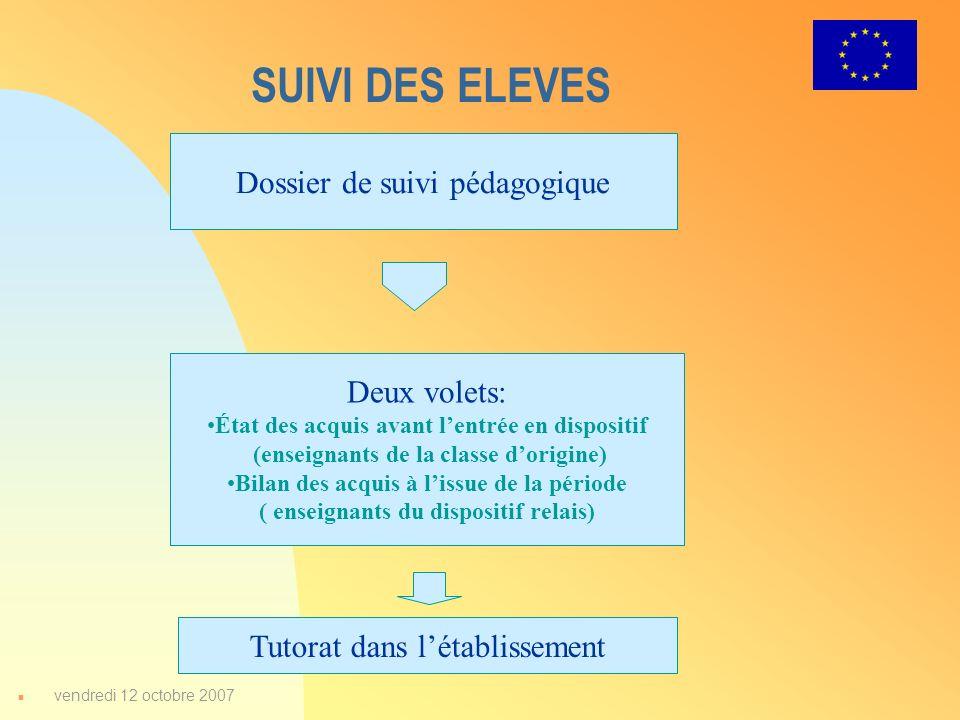 SUIVI DES ELEVES Dossier de suivi pédagogique Deux volets:
