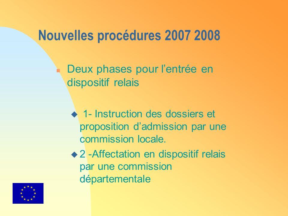 26/03/2017 Nouvelles procédures 2007 2008. Deux phases pour l'entrée en dispositif relais.