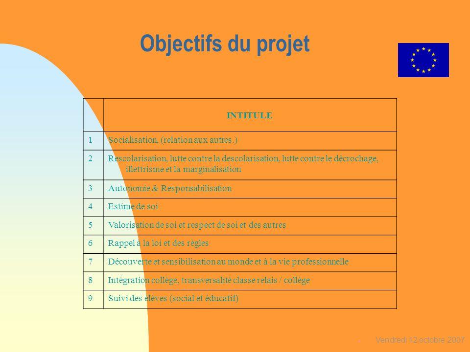 Objectifs du projet INTITULE 1 Socialisation, (relation aux autres.) 2