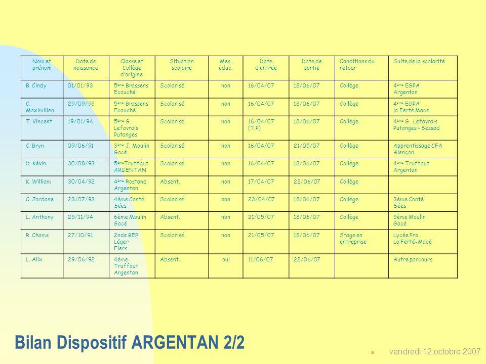 Bilan Dispositif ARGENTAN 2/2
