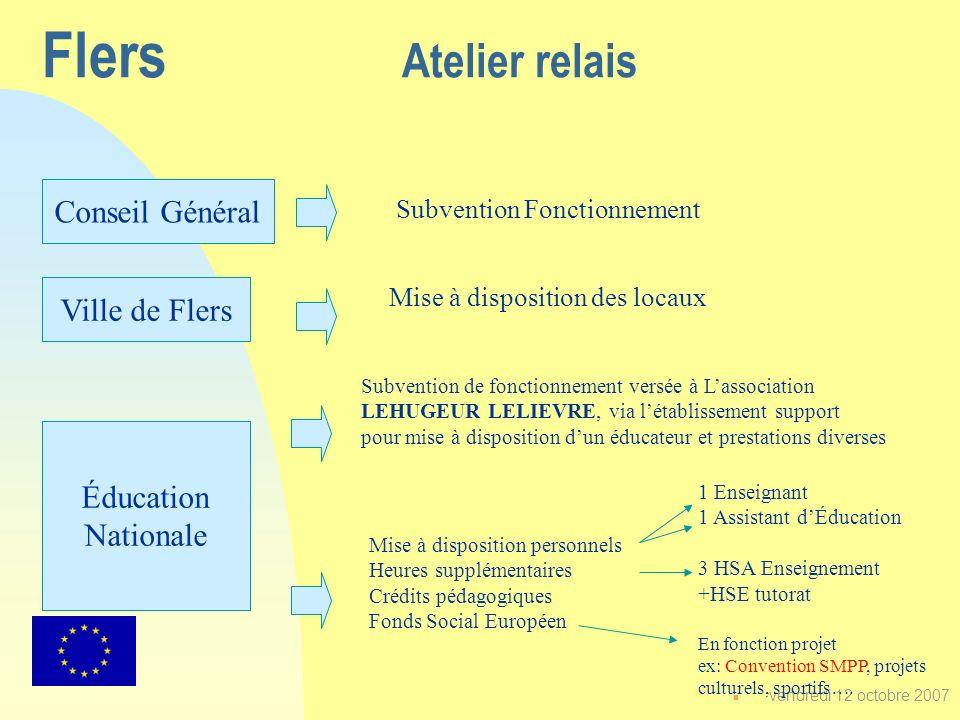 Flers Atelier relais Conseil Général Ville de Flers Éducation