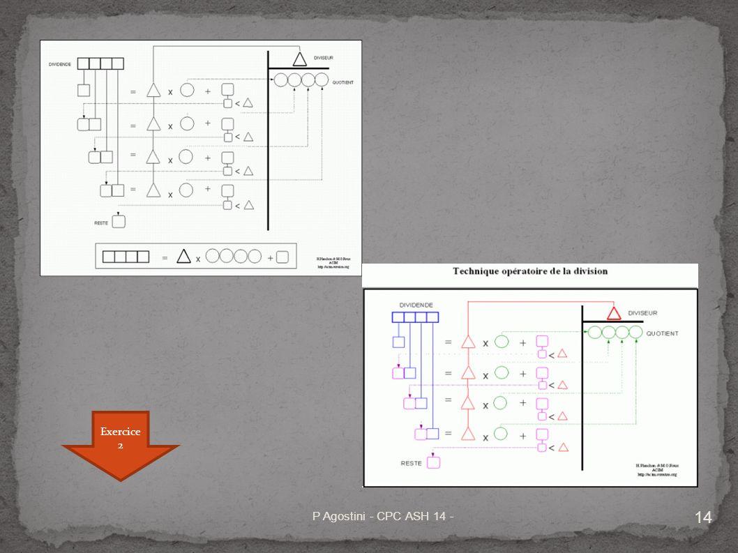 Exercice 2 P Agostini - CPC ASH 14 -