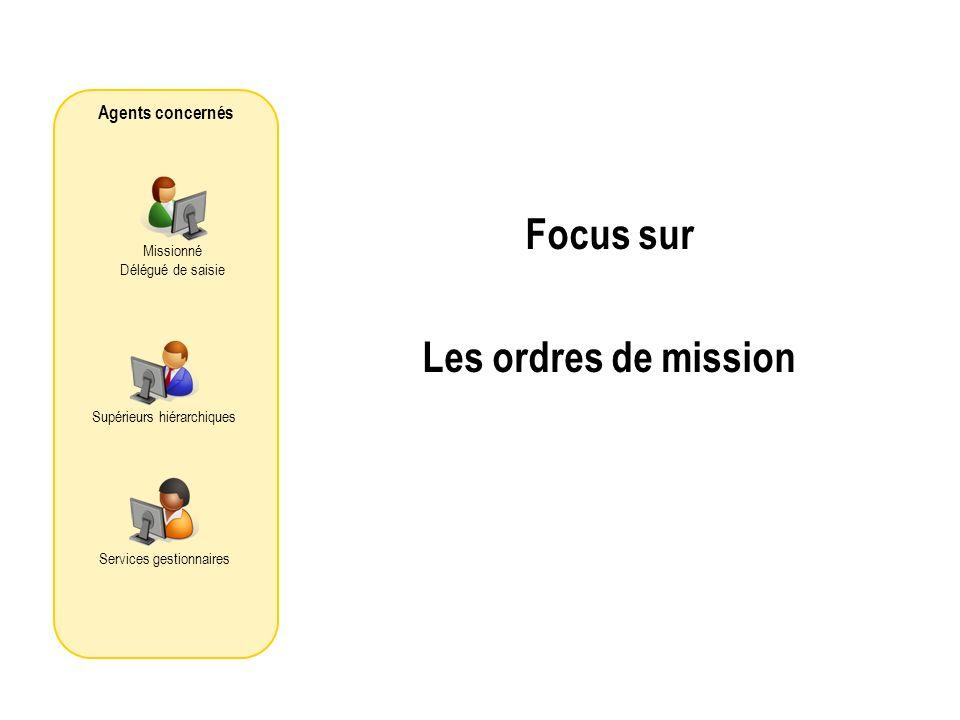 Focus sur Les ordres de mission