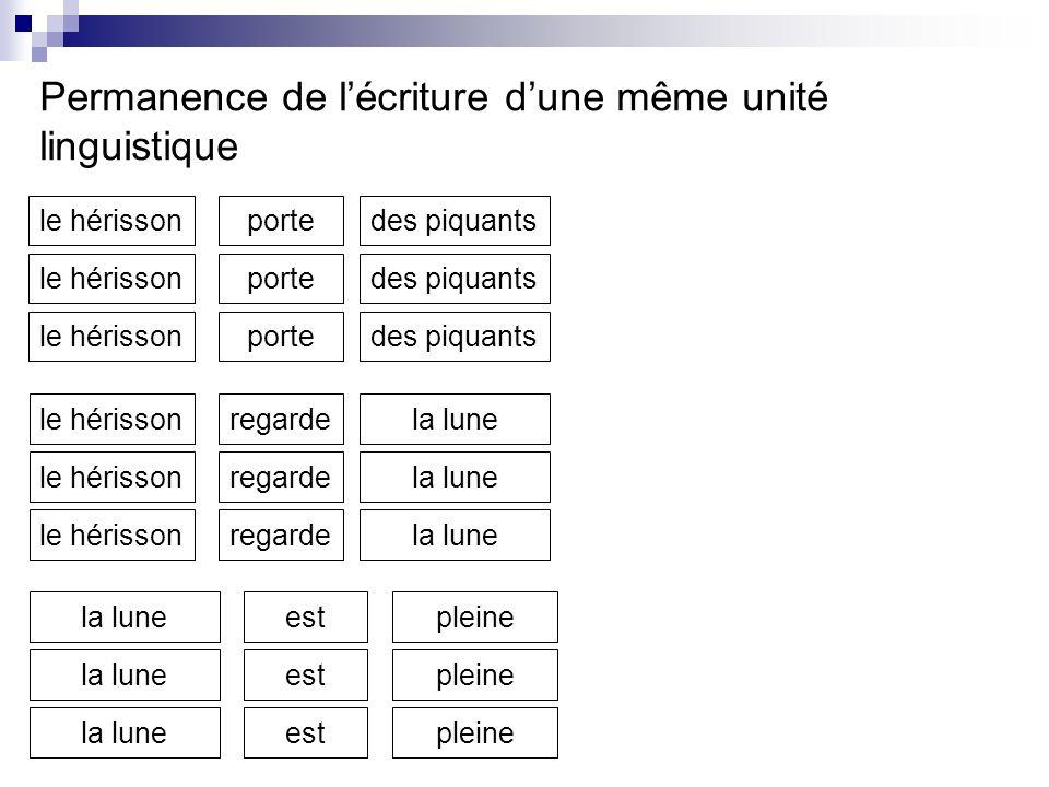Permanence de l'écriture d'une même unité linguistique