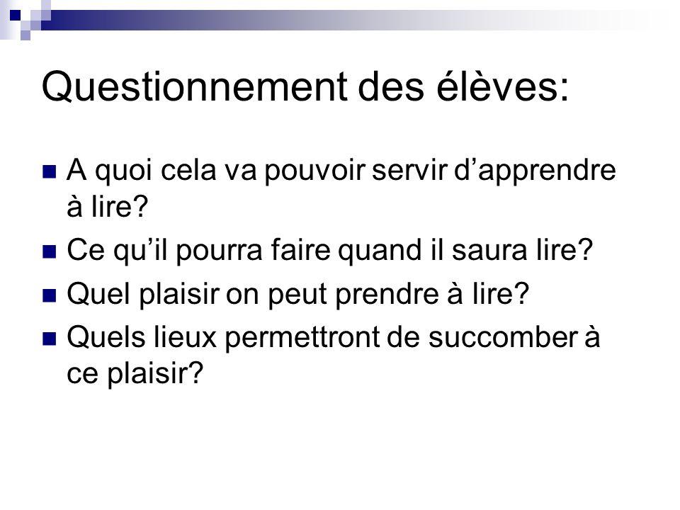 Questionnement des élèves: