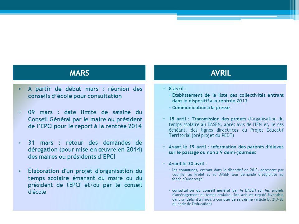 MARS AVRIL. A partir de début mars : réunion des conseils d'école pour consultation.