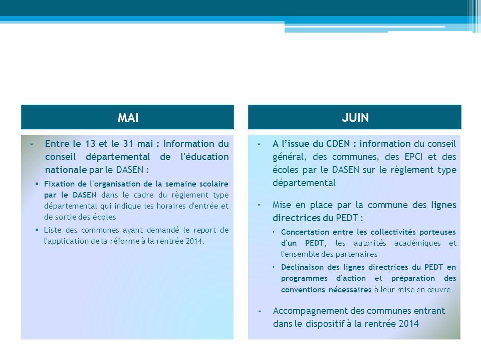 MAI JUIN. Entre le 13 et le 31 mai : Information du conseil départemental de l éducation nationale par le DASEN :