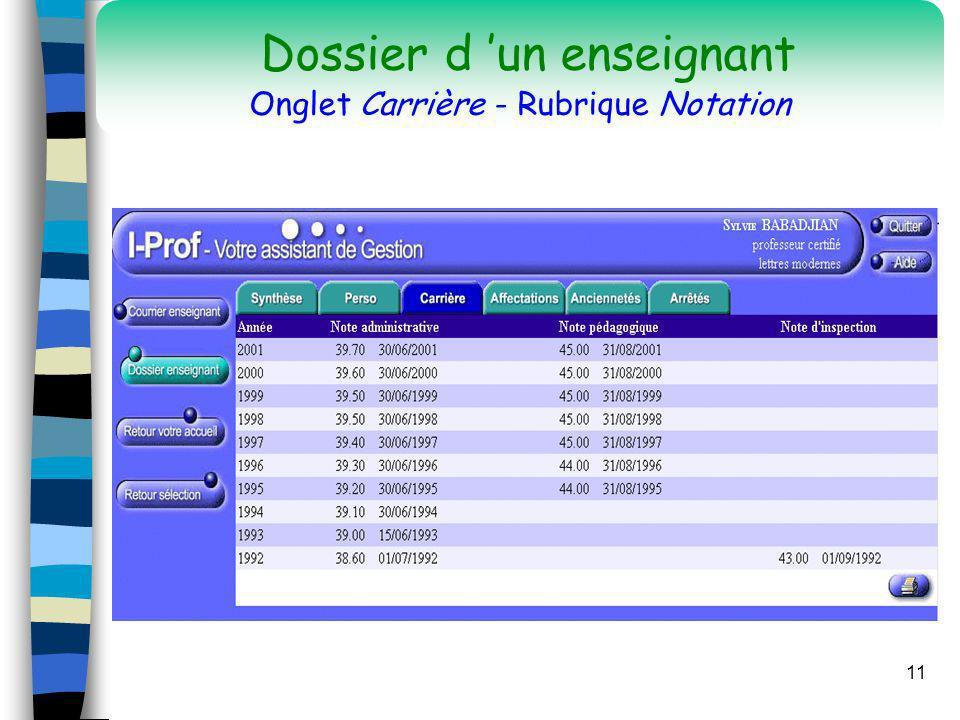 Dossier d 'un enseignant Onglet Carrière - Rubrique Notation