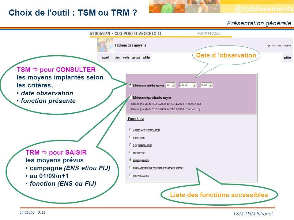 Choix de l outil : TSM ou TRM