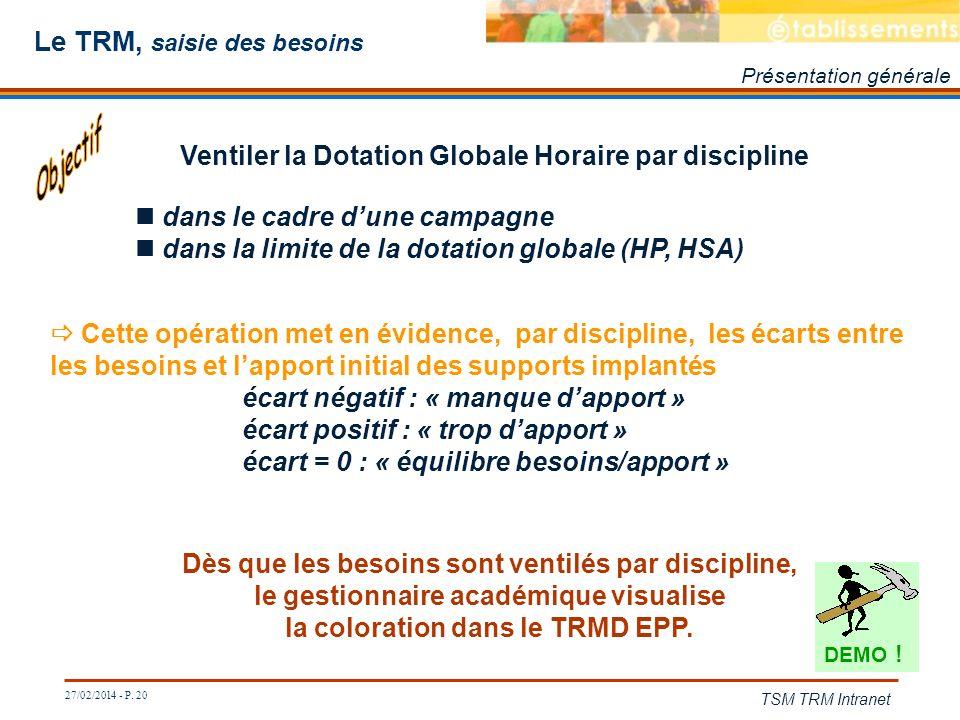 Ventiler la Dotation Globale Horaire par discipline
