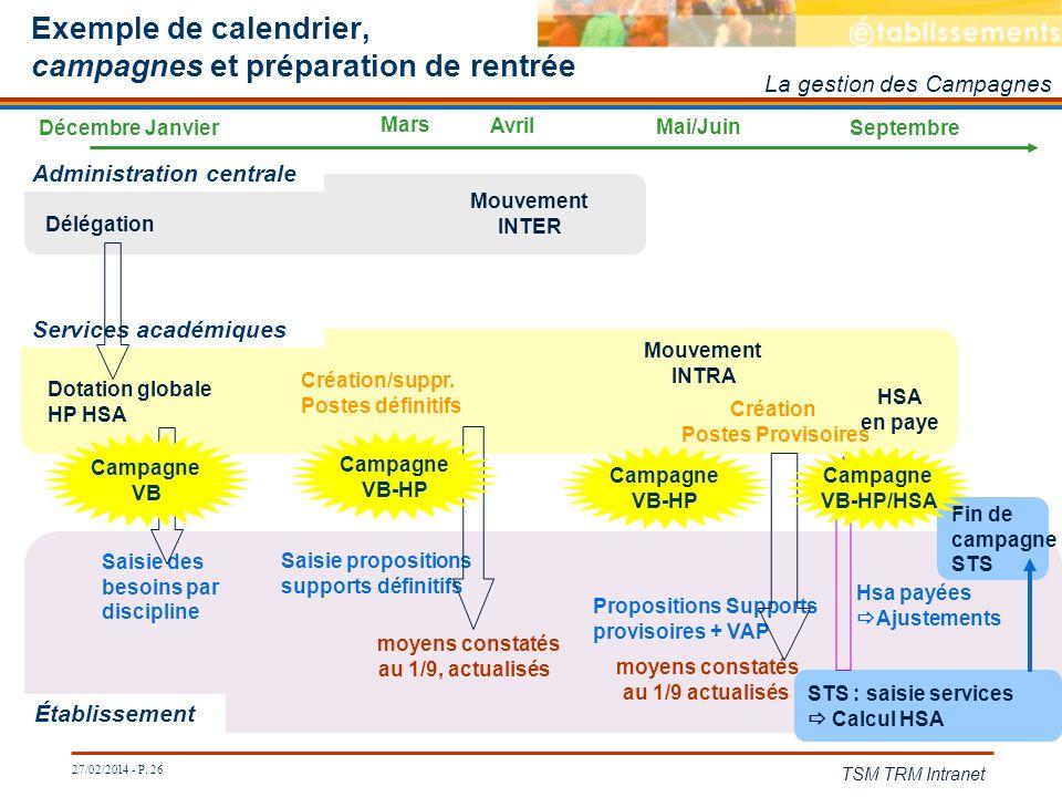 Exemple de calendrier, campagnes et préparation de rentrée