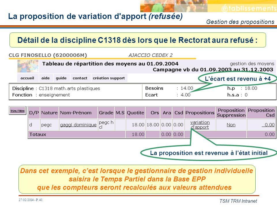 La proposition de variation d apport (refusée)