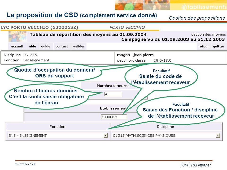 La proposition de CSD (complément service donné)