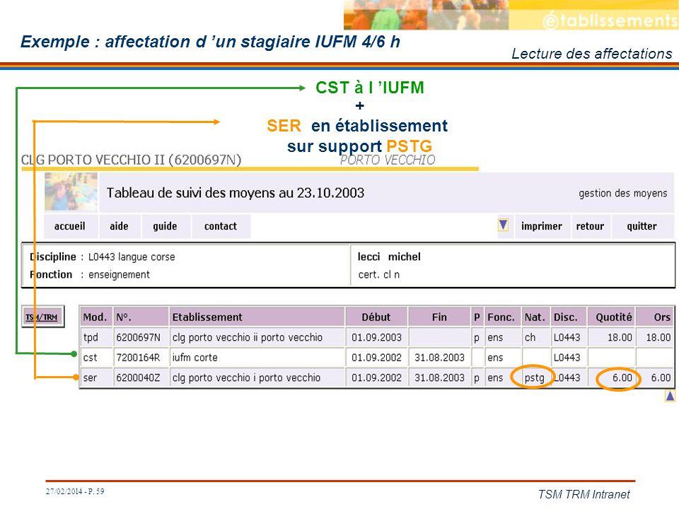 Exemple : affectation d 'un stagiaire IUFM 4/6 h