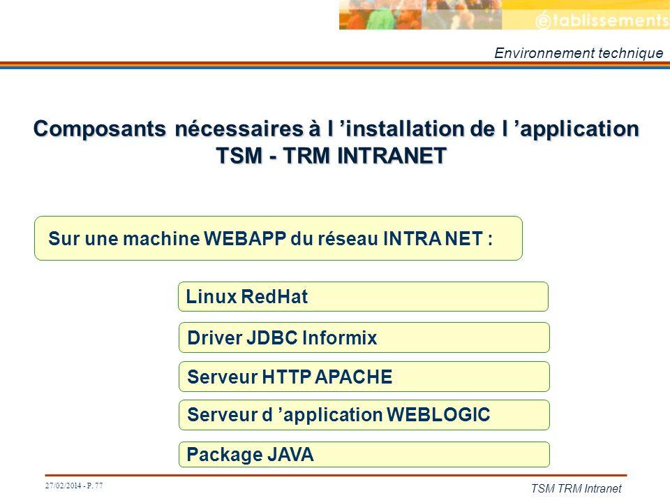 Sur une machine WEBAPP du réseau INTRA NET :