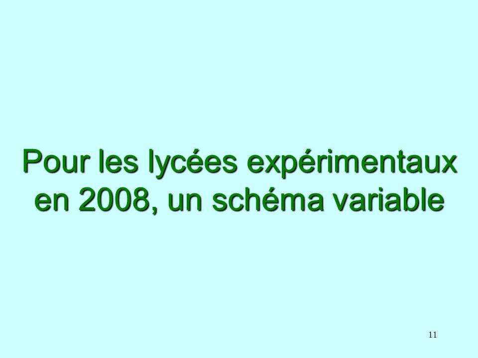 Pour les lycées expérimentaux en 2008, un schéma variable