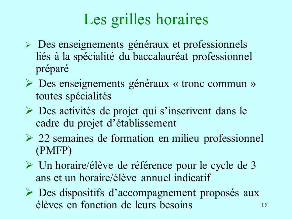 Les grilles horaires Des enseignements généraux et professionnels liés à la spécialité du baccalauréat professionnel préparé.