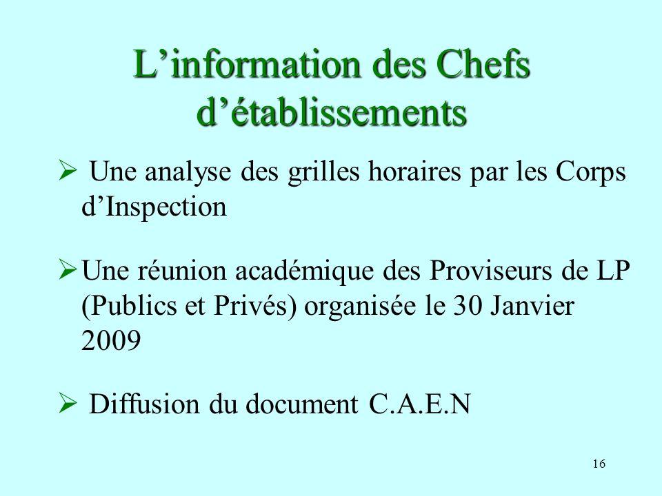 L'information des Chefs d'établissements