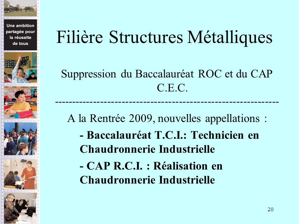 Filière Structures Métalliques