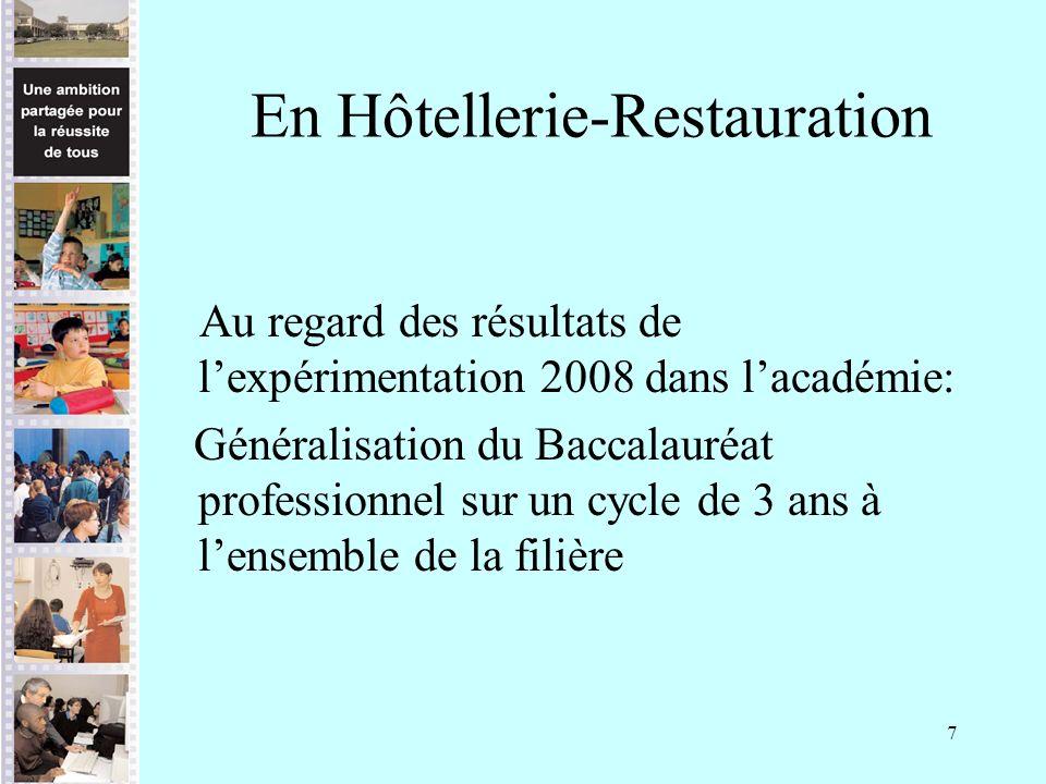 En Hôtellerie-Restauration