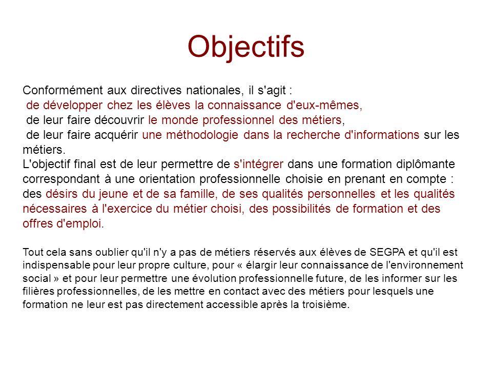 Objectifs Conformément aux directives nationales, il s agit :