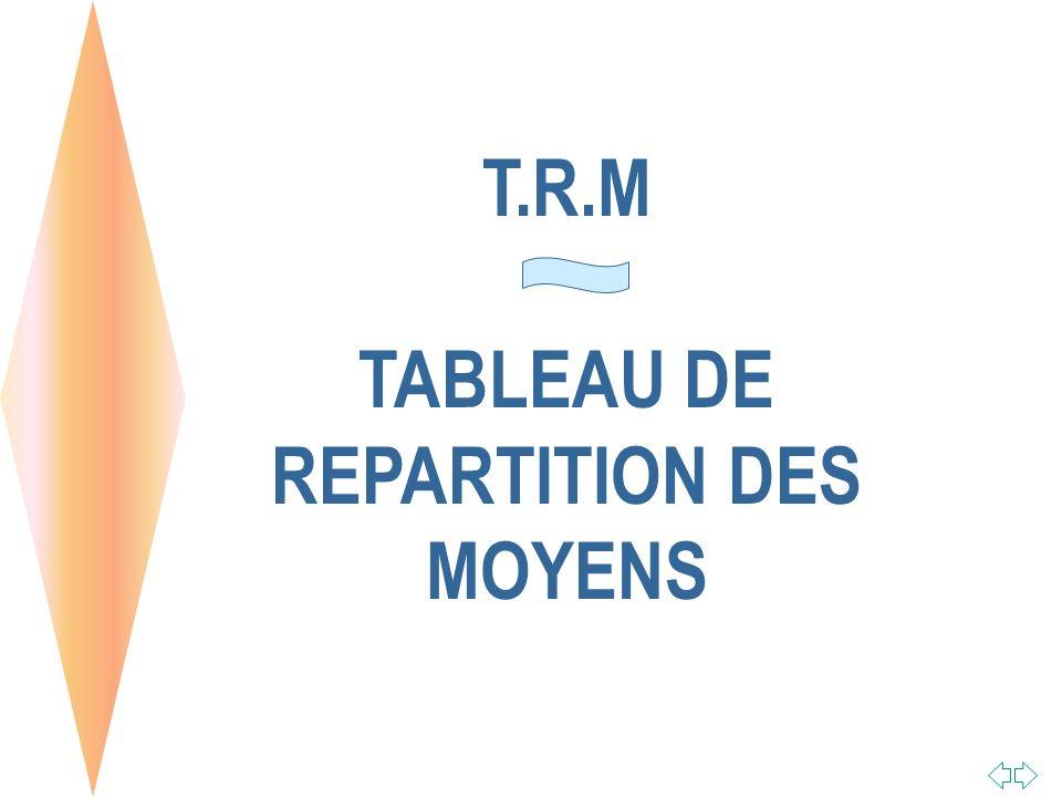TABLEAU DE REPARTITION DES MOYENS