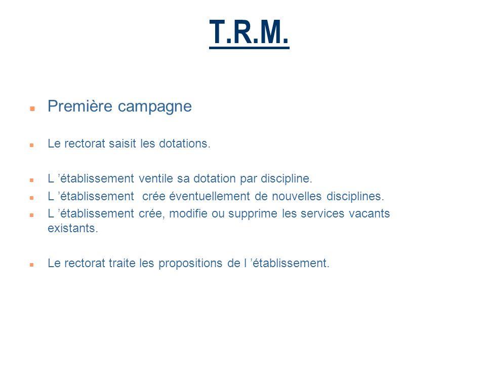 T.R.M. Première campagne Le rectorat saisit les dotations.