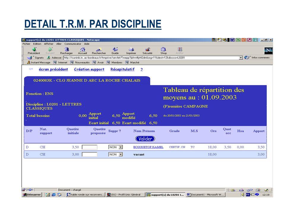 DETAIL T.R.M. PAR DISCIPLINE