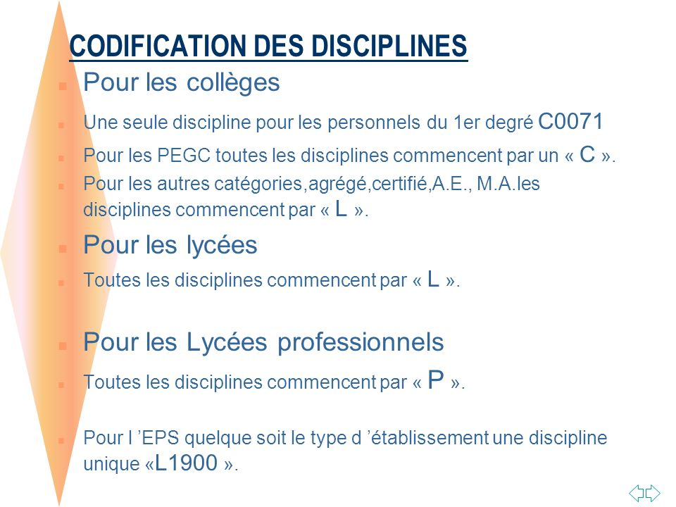 CODIFICATION DES DISCIPLINES