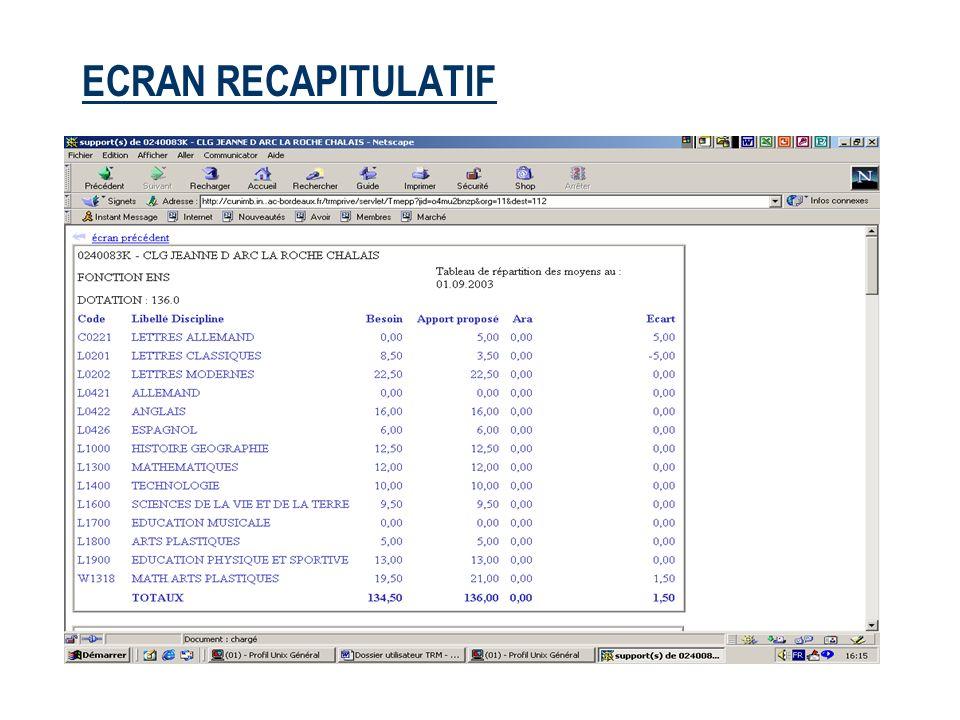 ECRAN RECAPITULATIF