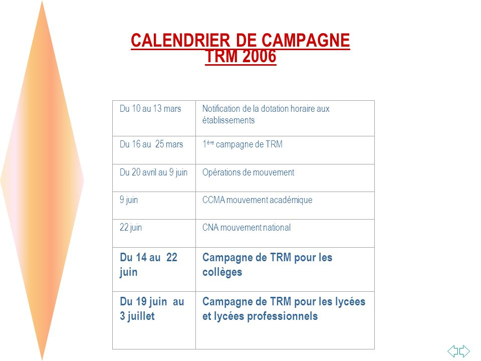 CALENDRIER DE CAMPAGNE TRM 2006