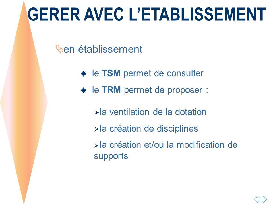 GERER AVEC L'ETABLISSEMENT
